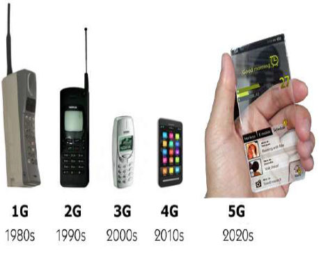 cell phone network technologies 3g 3g is the technology that allows you to connect your device is connected to the 3g network through its sim card (in the case of a mobile phone) or its 3g data.