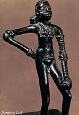 Ancient Indian History Harappan Culture