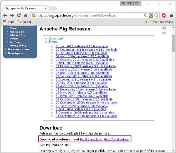 Apache Pig Releases