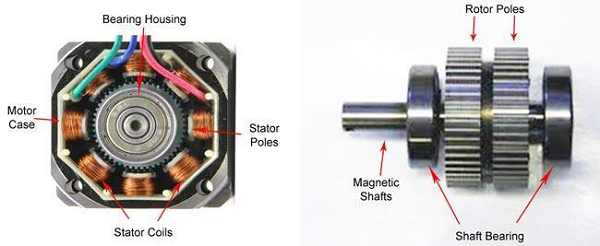 Arduino stepper motor for Micro stepper motor datasheet
