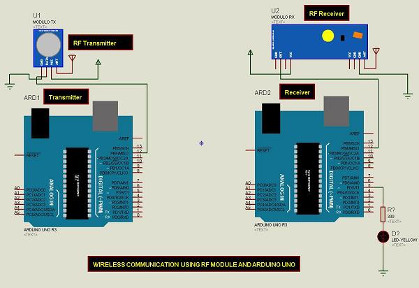 Arduino quick guide