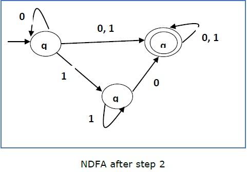 NDFA After Step 2