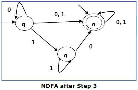 NDFA After Step 3