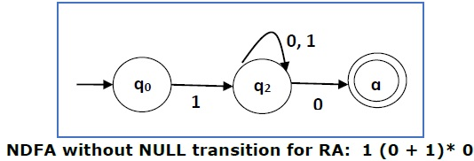 NDFA with Null Transition for RA1