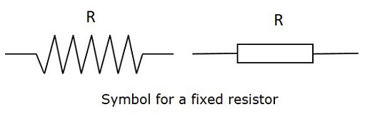 What is a Fixed Resistor with pictures  wiseGEEK