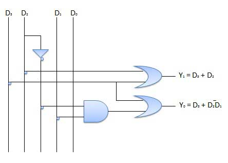 Logic Circuit of Priority Encoder