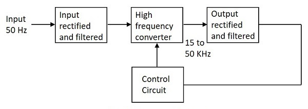 Electronic Circuits - Smps