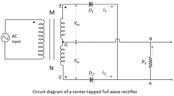 electronic circuits - full wave rectifiers