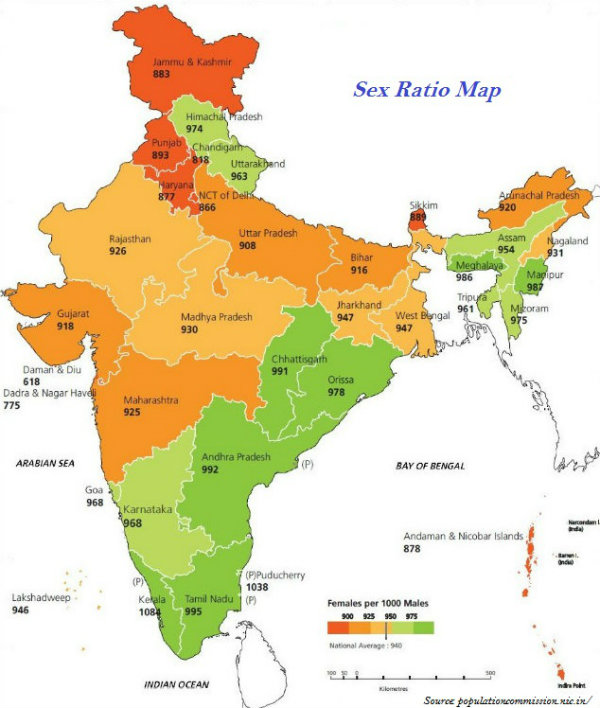 sex ratio in india In 2011 male female sex ratio in india is 940, that means there are 940 females per 1000 males in the country if reversed it is 1063 males per 1000 female.