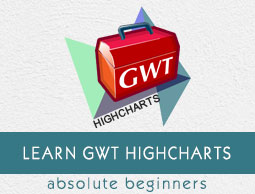 GWT Highcharts