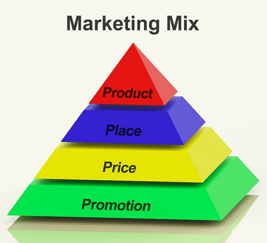 The marketing mix strategy is a combination of the elements given ...