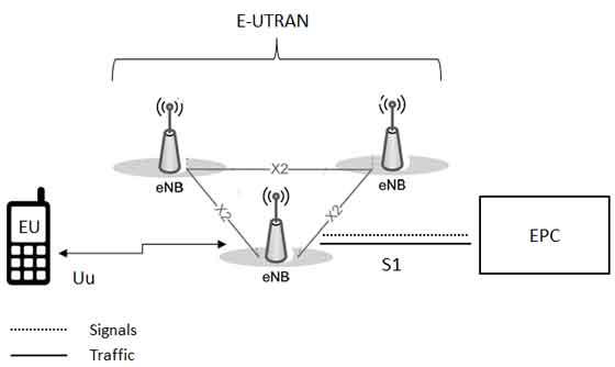 Phone Module Diagram - Wiring Diagram And Fuse Box