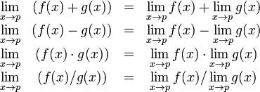 Basic Properties of Limits