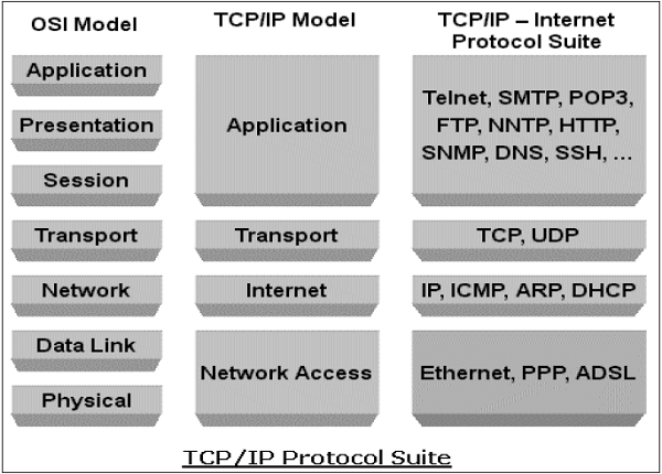 internet protocol research paper This is also known as voice over internet protocol, ip voice, cable voip, voip services, voice over ip, voice-over white paper: a high-quality our expert from nemertes research explains the 3 key steps to managing skype for business call quality to ensure the best end-user experience and.