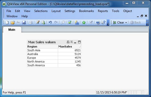 professional qlikview developer templates to showcase your