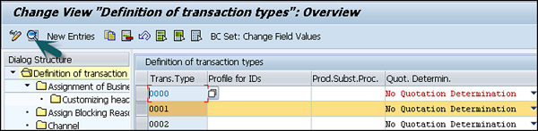 Detailed View of Transaction Types