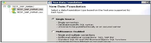 New Data Foundation