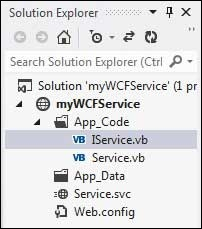 WCF Service Example