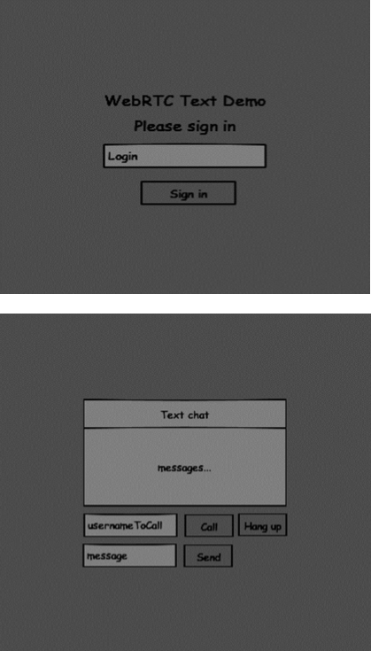 Login and send message page