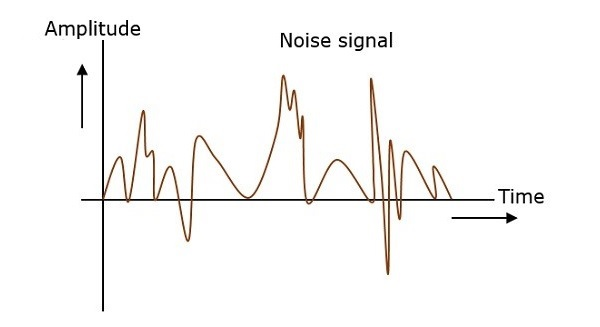 Noise Signal
