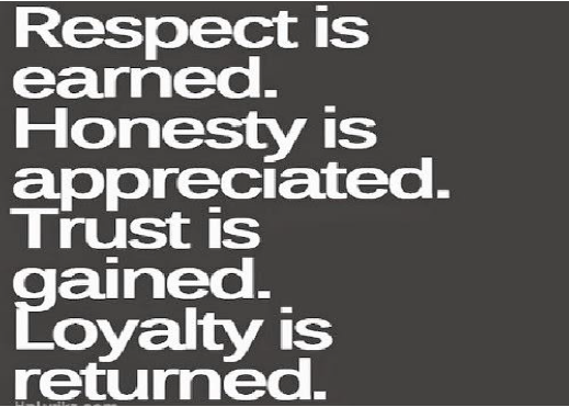Customer Loyalty and Business Ethics