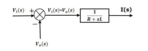 Equation1 Diagram