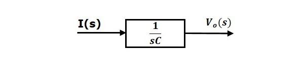 Equation2 Diagram