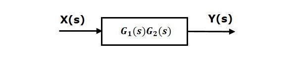 Equivalent Block Diagram