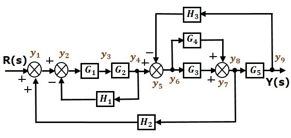 Equivalent Signal Flow Example