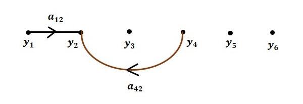 Flow Graph Step1