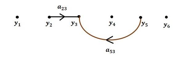 Flow Graph Step2