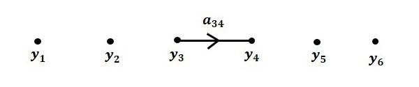 Flow Graph Step3