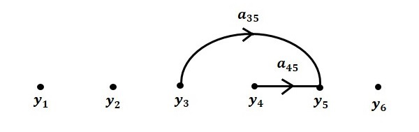 Flow Graph Step4