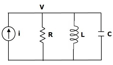Force Current Analogy