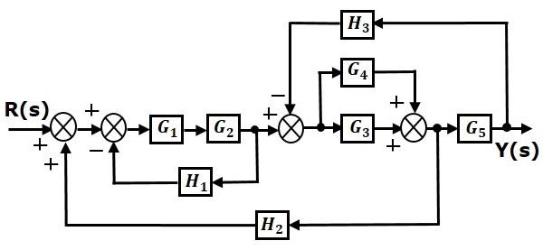 Reduction Diagram