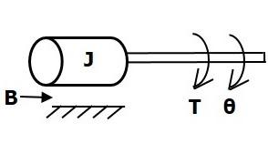 Torque Voltage Analogy