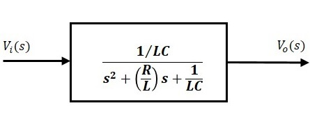 Transfer Function Example