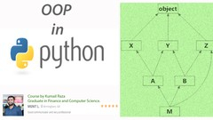 Object Oriented Programming in Python - Aided with Diagrams Image