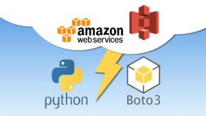 Developing with S3: AWS with Python and Boto3 Series Image