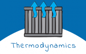 Class 11th Physics - Thermodynamics Image
