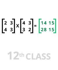 Matrices Image