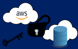 COMPLETE- AWS Security Certification Image