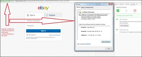 Ebay Public Certificate