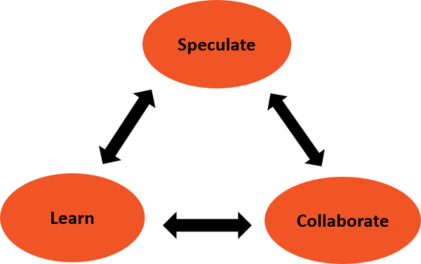 ASD Lifecycle
