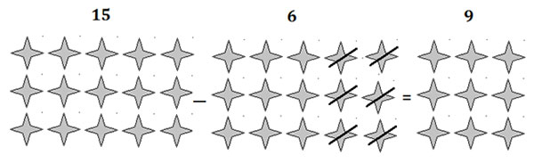 subtract Number Using Stars