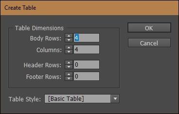 Adobe InDesign CC - Tables - Tutorialspoint