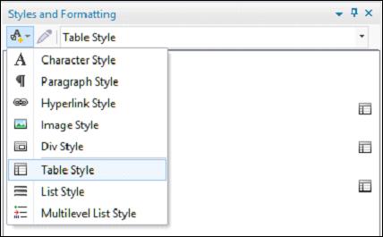 Prime Adobe Robohelp Creating Table Styles Download Free Architecture Designs Scobabritishbridgeorg