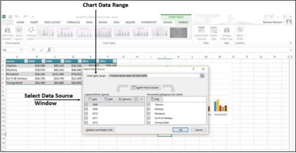 Chart Data Range