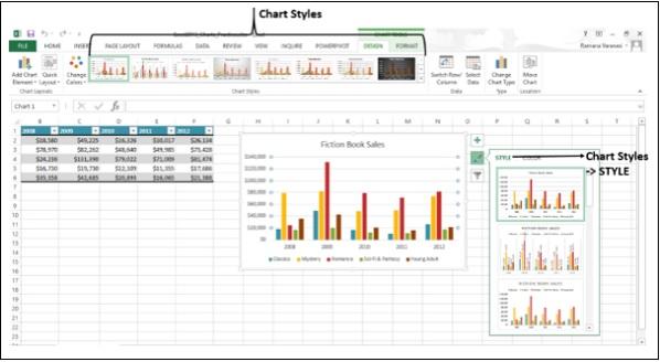 Chart Styles Option