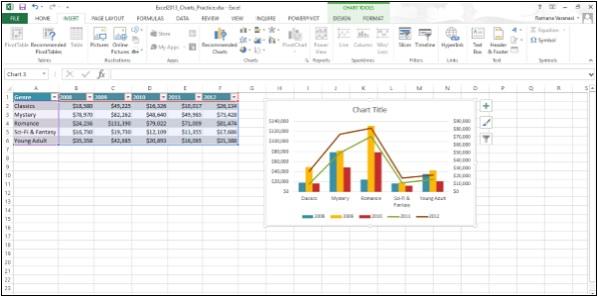 Display Combo Charts